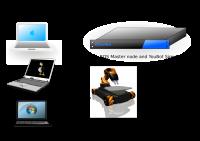 YouBot Demo Setup